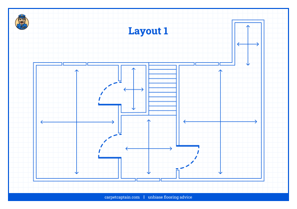 Flooring Cost Estimator Easy
