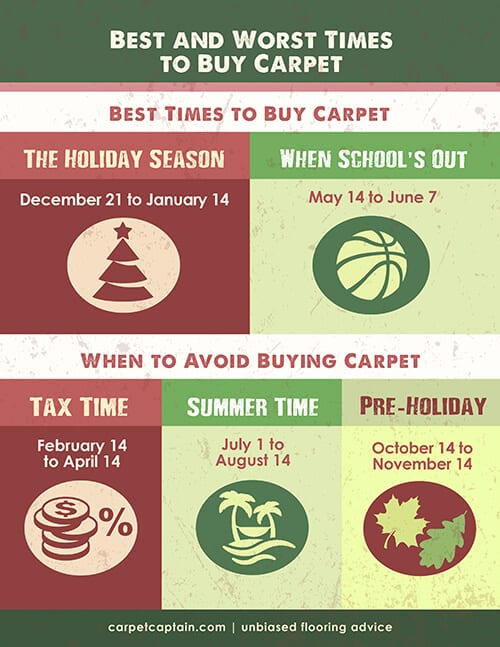 Best times to buy carpet