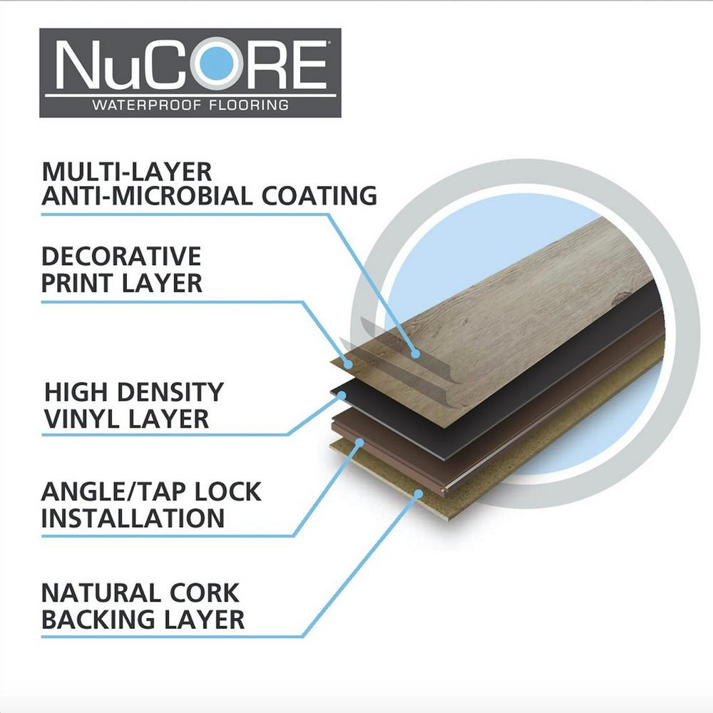 visual explaining the different layers of nucore flooring